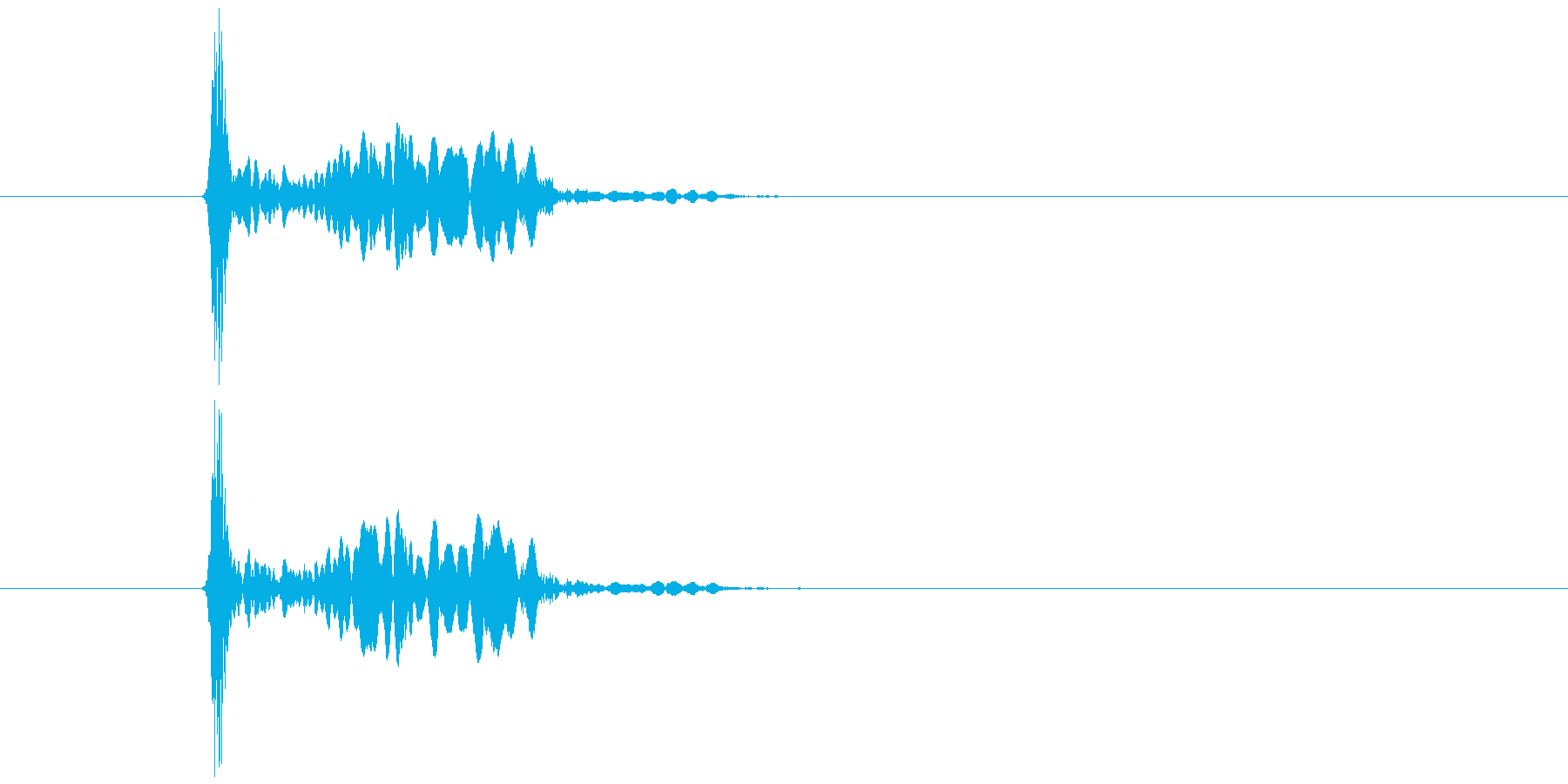 軽めの攻撃の再生済みの波形