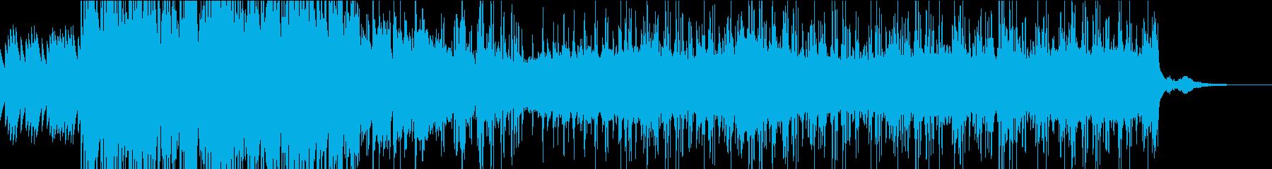 少しテンポの速い打ち込み曲の再生済みの波形