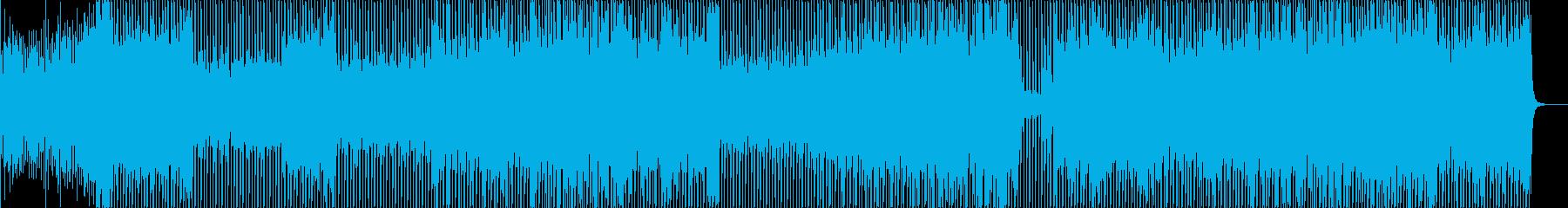 ダンス/懐かしさ/オケヒット/ハイテンポの再生済みの波形
