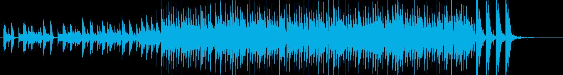 アジア風の電子音とマリンバのジングルの再生済みの波形