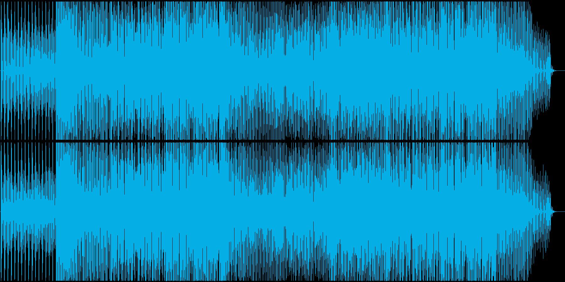 ホラー、サスペンス向けのBGMの再生済みの波形