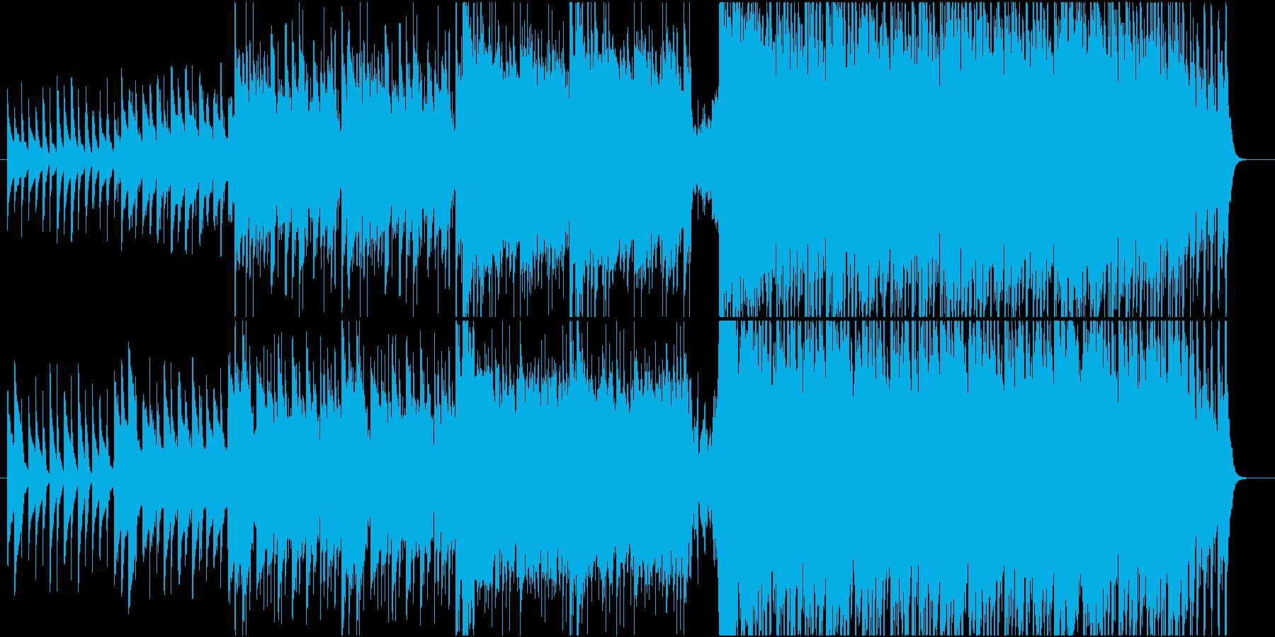 親しみやすく信頼感のあるドレミのマーチの再生済みの波形