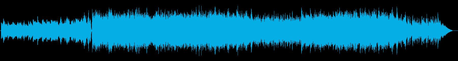 重ためマイナーロックの再生済みの波形