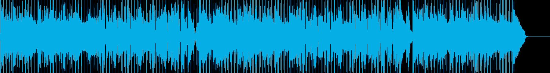 ギターのシンプルなショッピングBGMの再生済みの波形