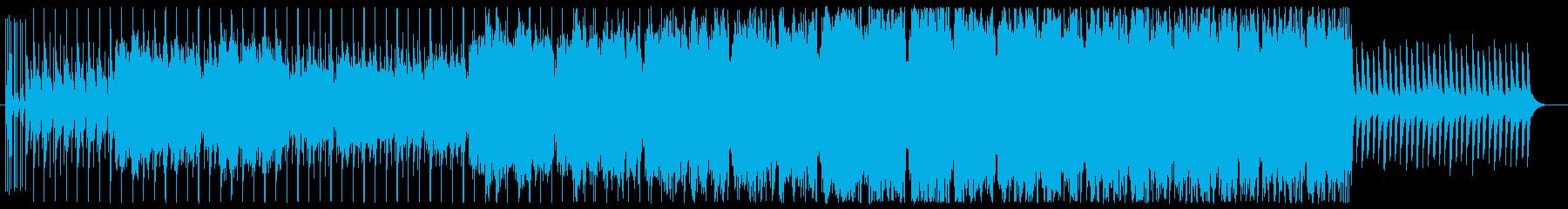 日常アニメのオープニングの再生済みの波形