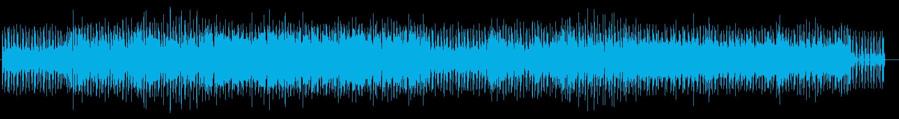 ポップな春BGM オーケストラとウクレレの再生済みの波形