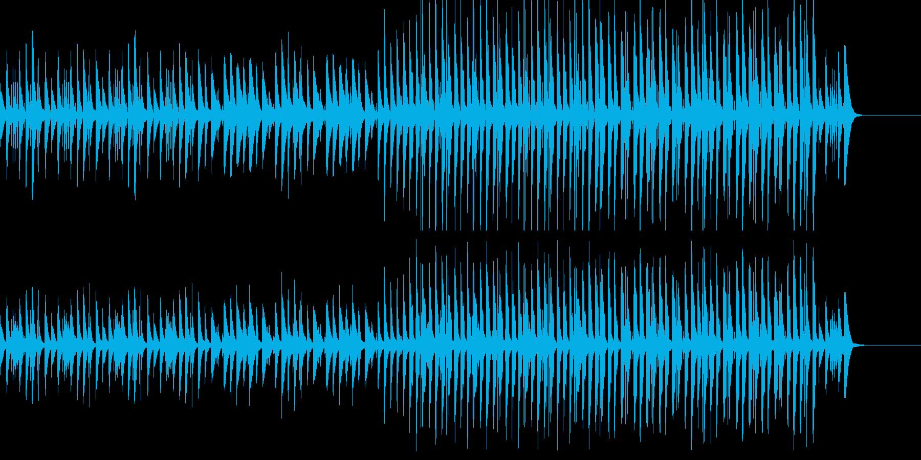 かわいらしい日常BGMの再生済みの波形