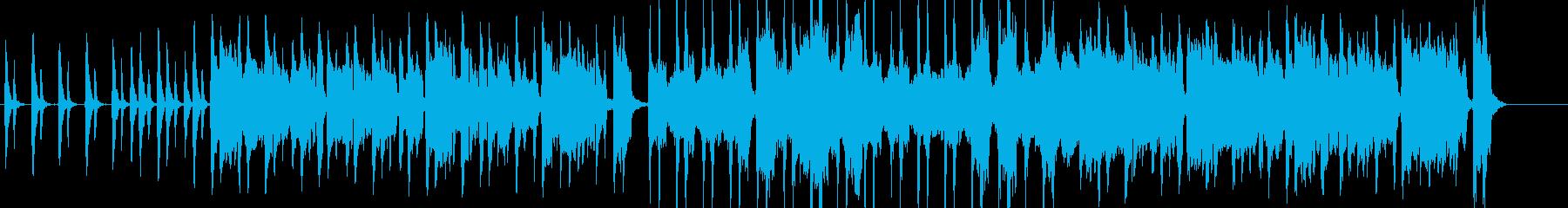 ほのぼのとしたストリングスBGMの再生済みの波形