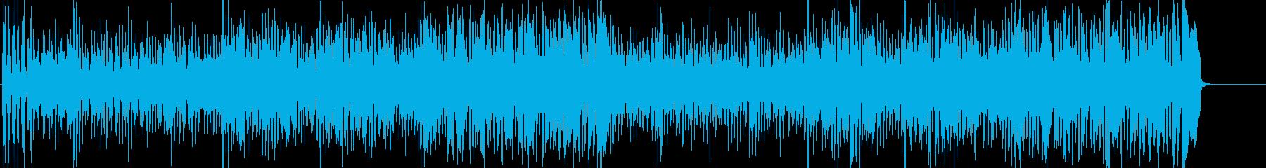 軽快で楽しいポップファンクの再生済みの波形