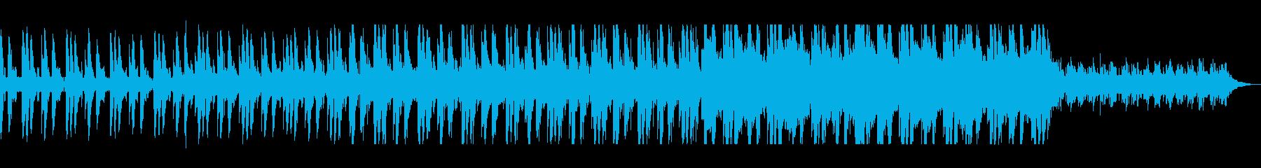 ポリリズムが彩るエレクトロポップの再生済みの波形