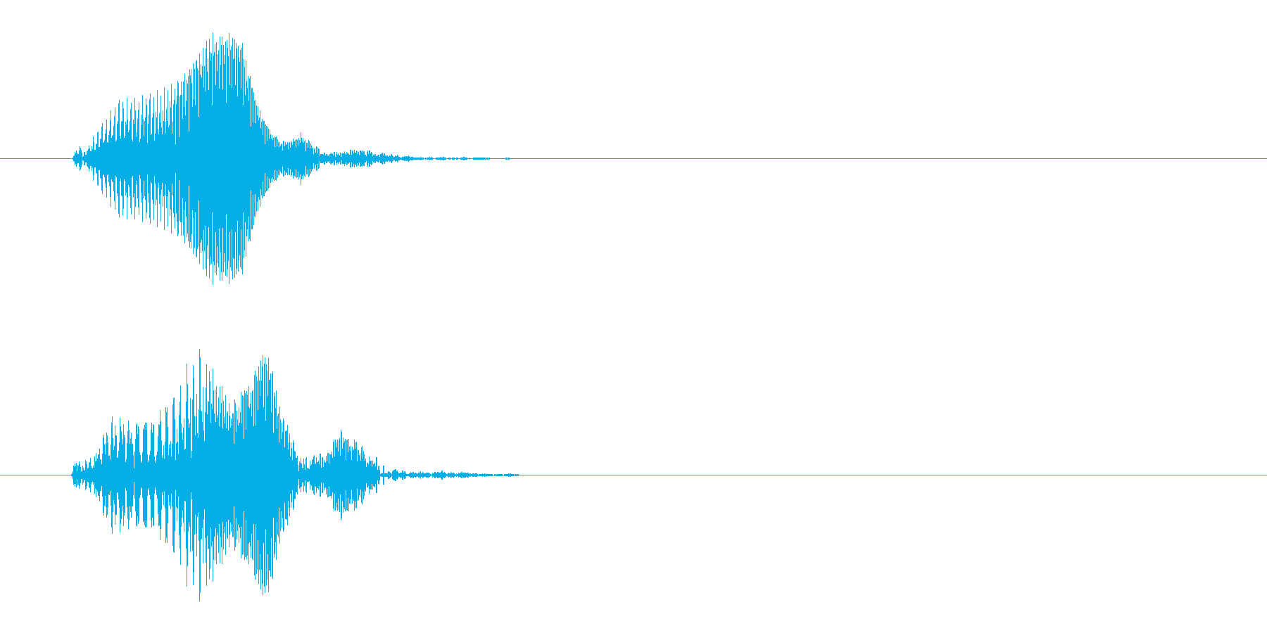 ピッと鳴く小鳥の効果音の再生済みの波形