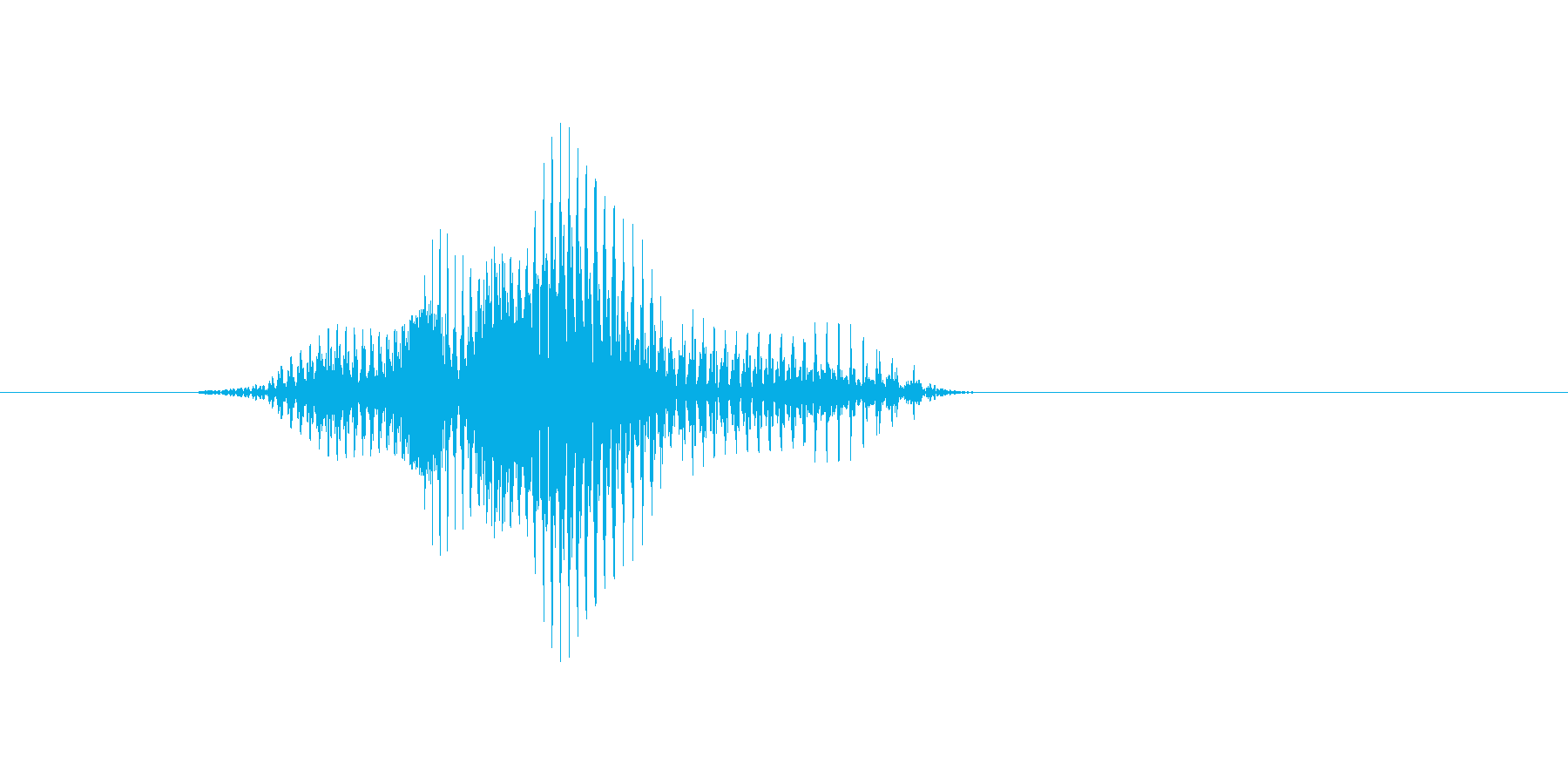 グアムの再生済みの波形