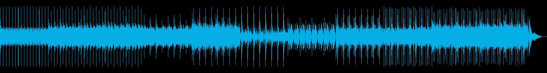 サイバーパンクテクノ・機械音・ミディアムの再生済みの波形