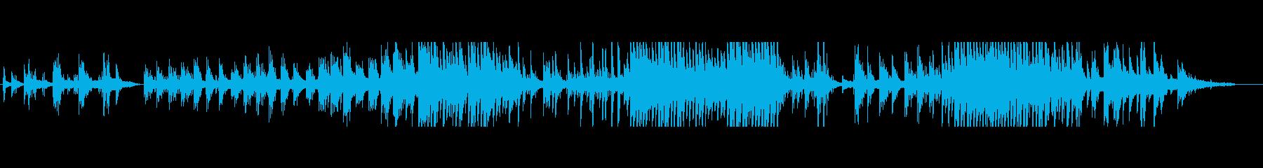 泣きたい時に聞きたい癒しの音楽ヒーリングの再生済みの波形
