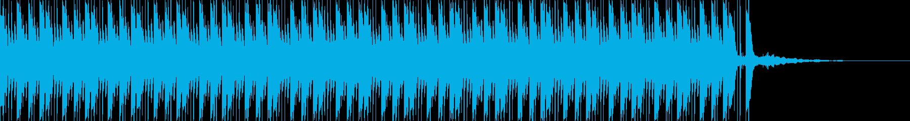 エレクトロビートとノイズの再生済みの波形