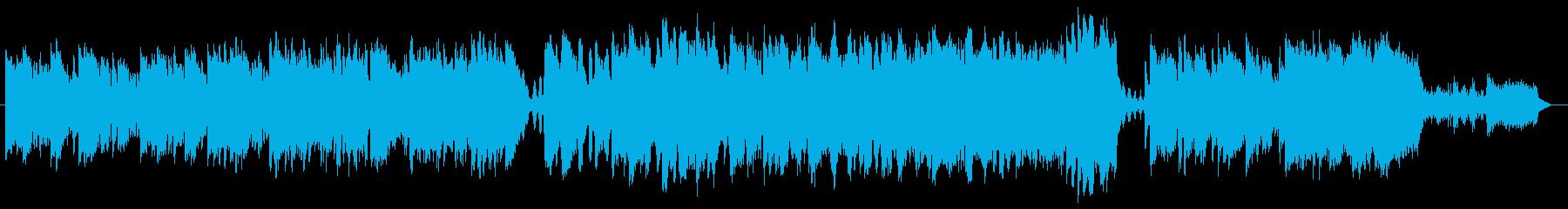 ゆったりした曲調のワルツの再生済みの波形