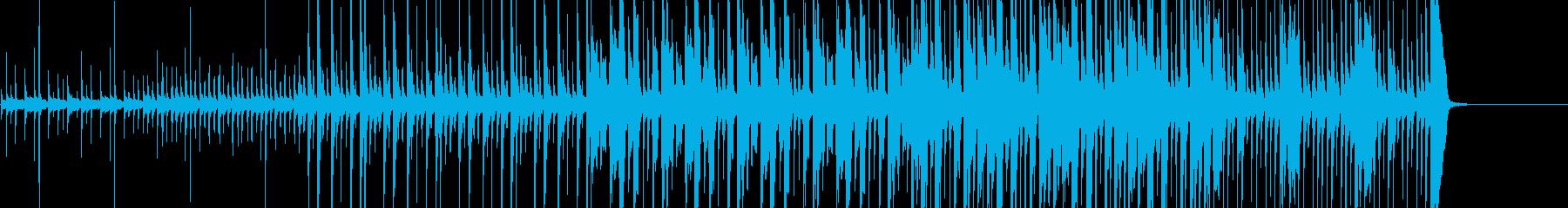 ベースとパーカッションによるワールドBGの再生済みの波形