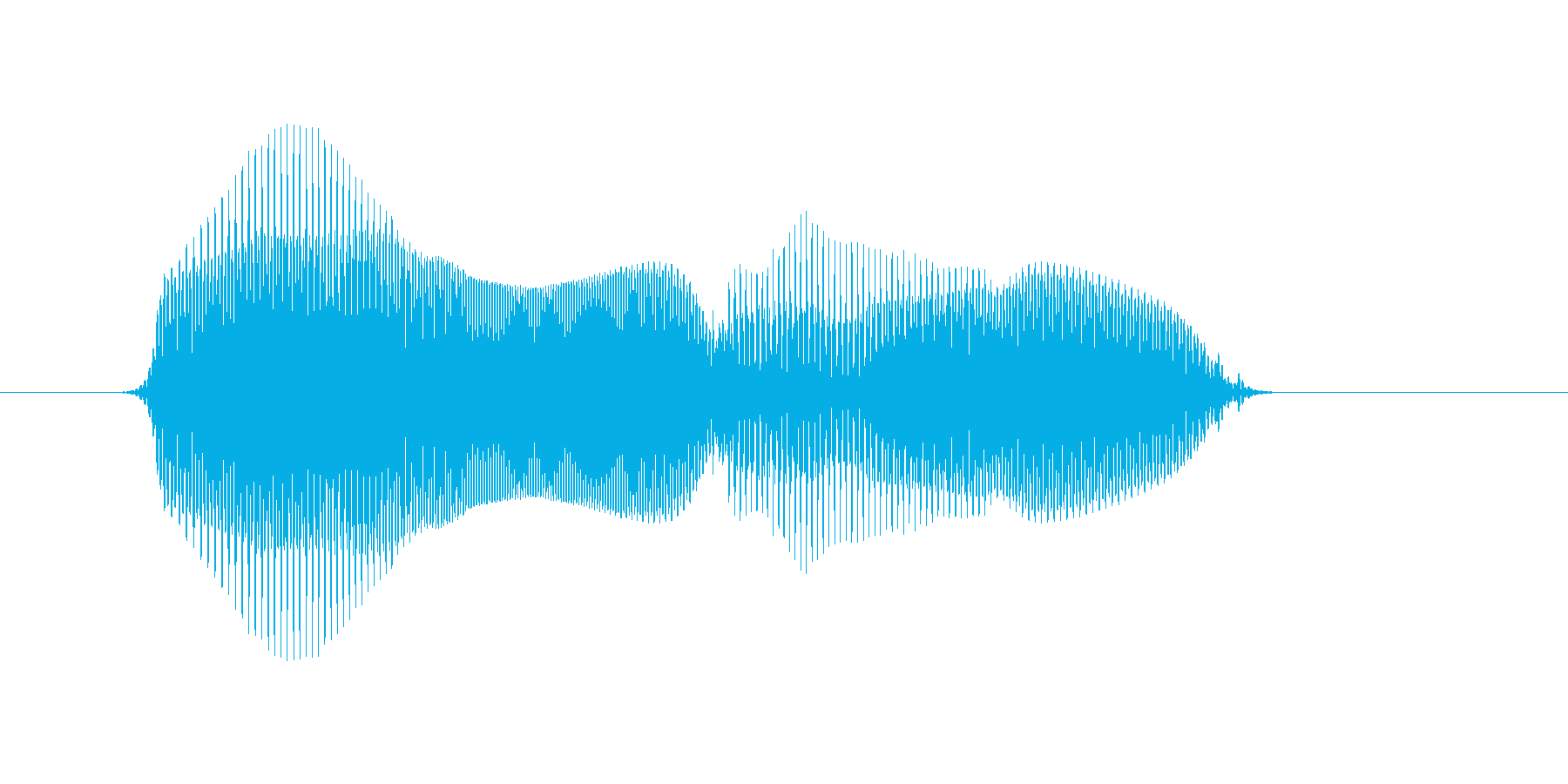 人間の再生済みの波形