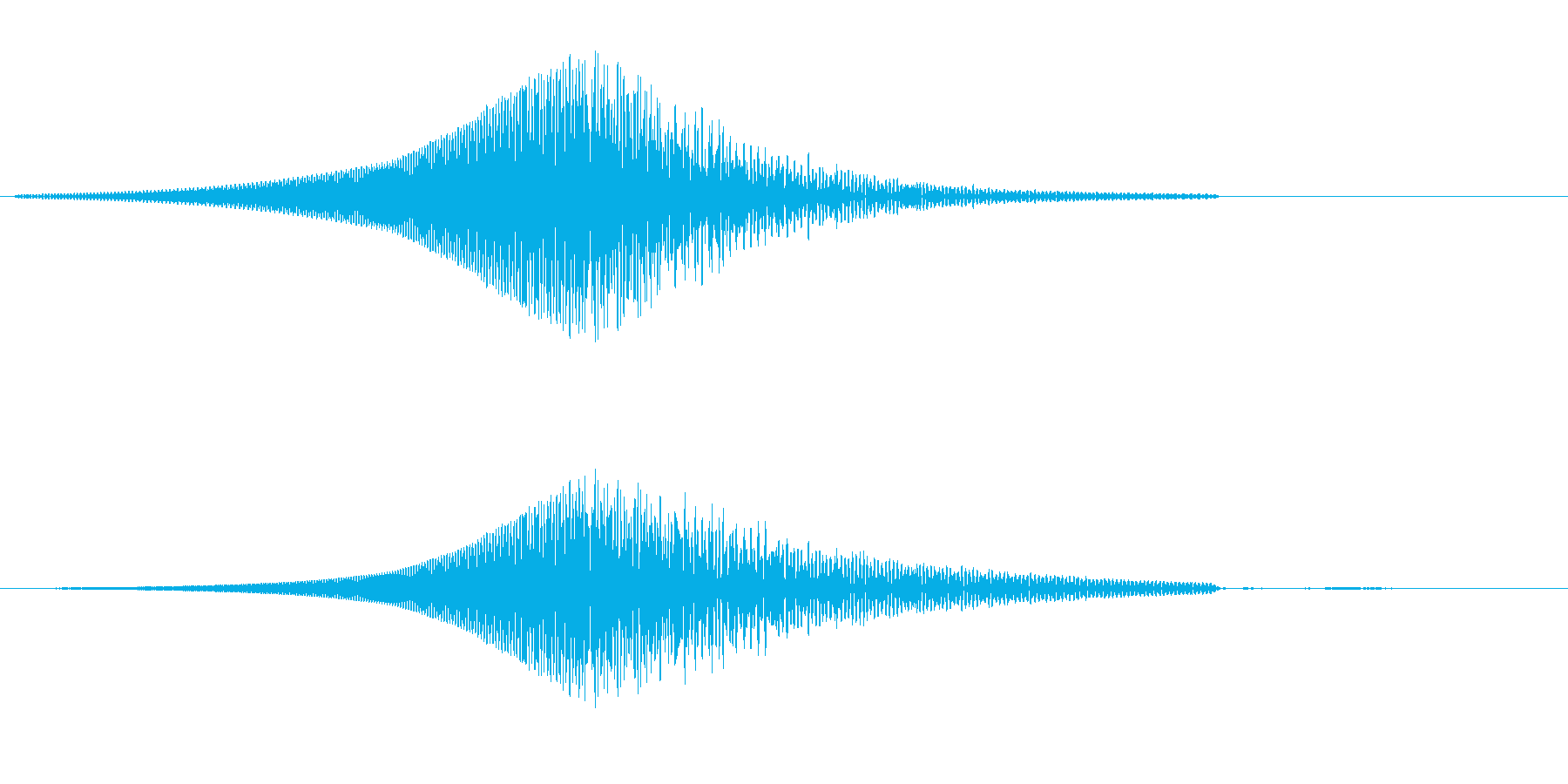 ブゥン(車が猛スピードで走っていった音)の再生済みの波形