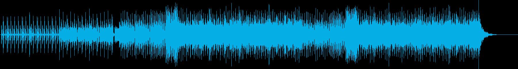 こいのぼり EDM風アレンジ 5月 初夏の再生済みの波形