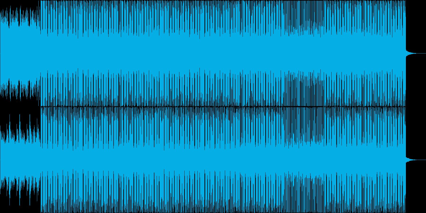 映像作品のBGMやリラックスタイムにの再生済みの波形
