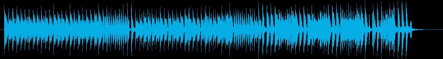 ブラームスハンガリー舞曲第5番 8bitの再生済みの波形