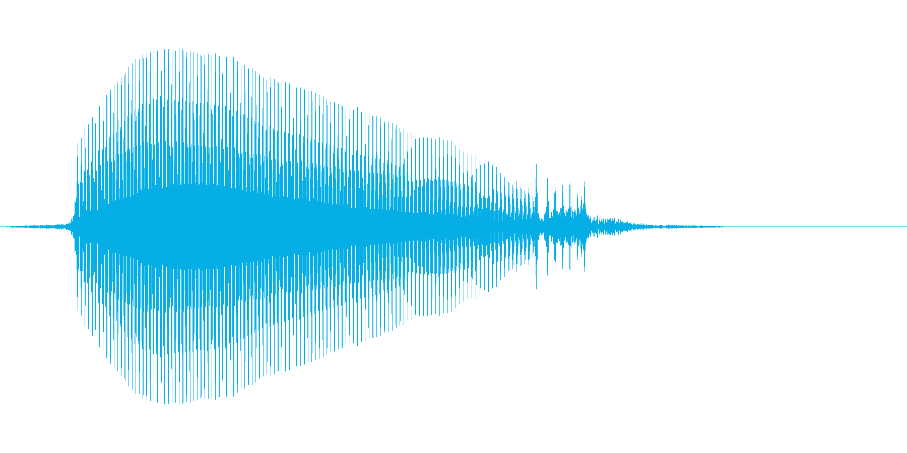 ふー フーの再生済みの波形