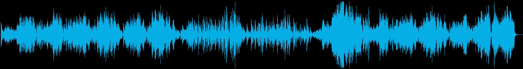 ショパン「子犬のワルツ」高音質の再生済みの波形