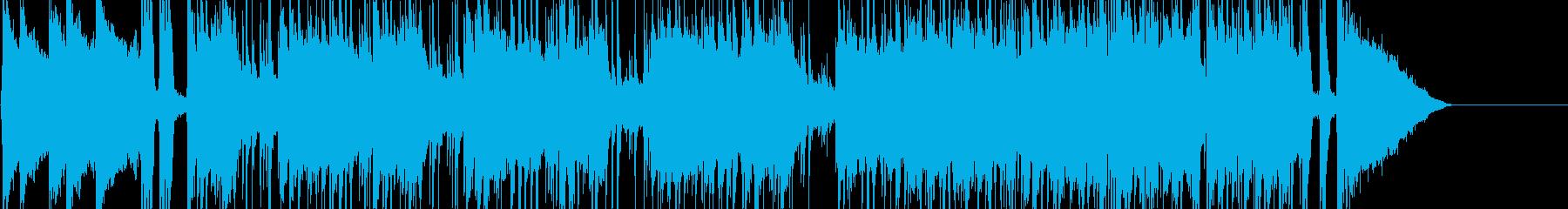 激しい 力強い アタック 場面転換の再生済みの波形