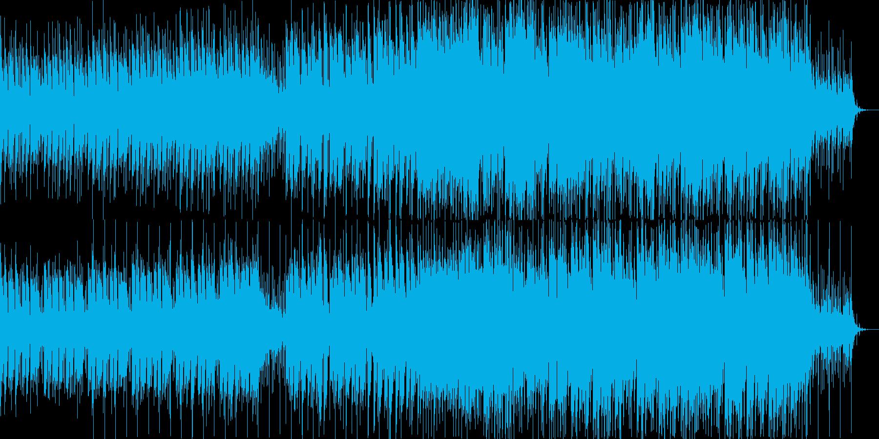 鉱山採掘現場のBGMの再生済みの波形