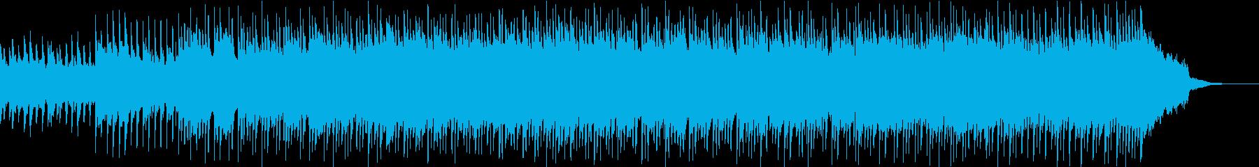 企業CM/ニュースのBGMの再生済みの波形