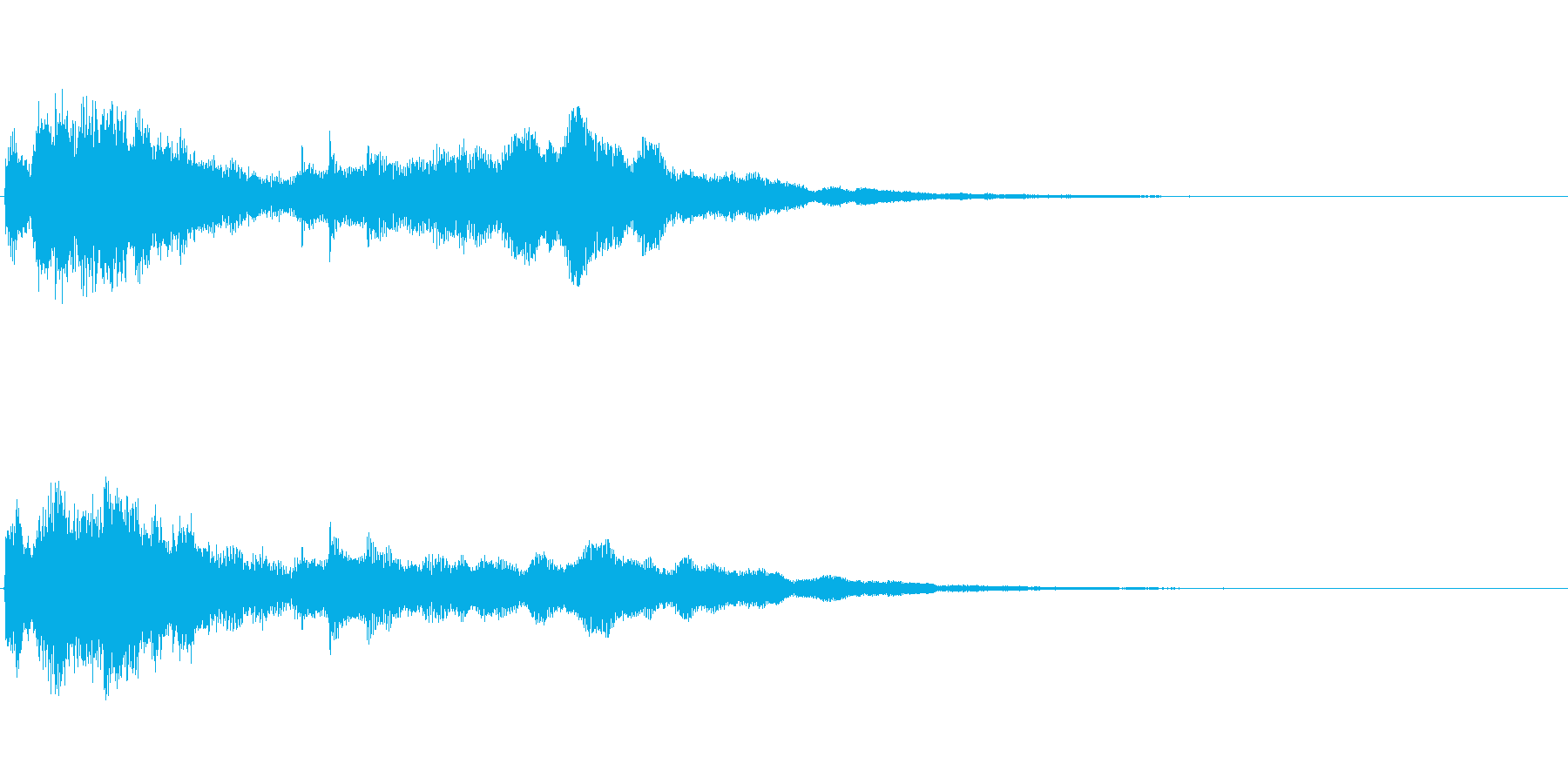 シンセサイザー+トイなジングルの再生済みの波形