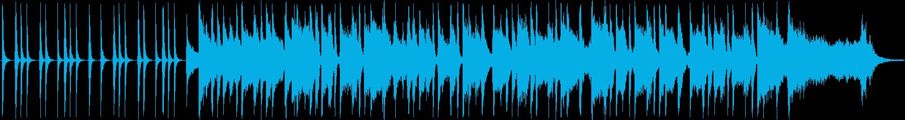 おしゃれなボサノバ風BGMの再生済みの波形