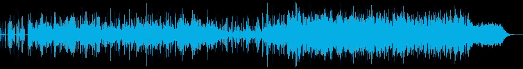 開放的なエレクトロニカの再生済みの波形