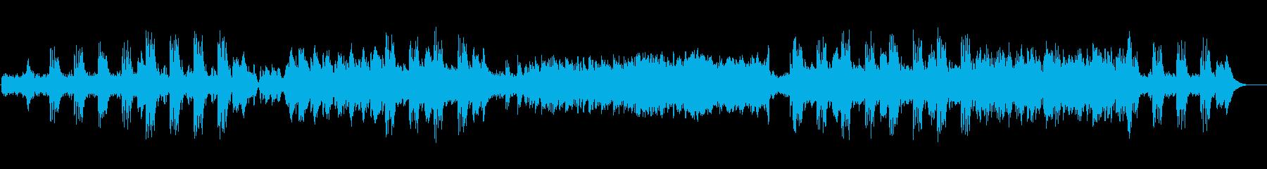 歴史/ドキュメント向けサウンドの再生済みの波形