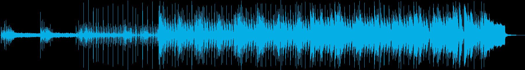 浮遊感のあるテクノポップ音の再生済みの波形