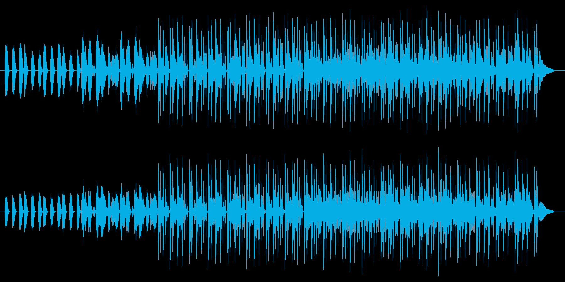 パーカッションで力強さを感じる曲 ピアノの再生済みの波形