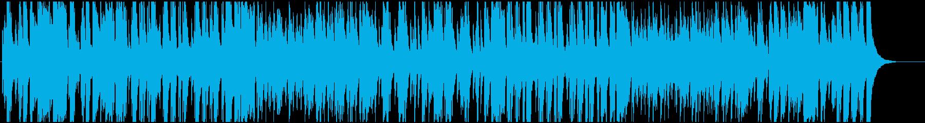 ゴージャスで踊りたくなるBGMの再生済みの波形