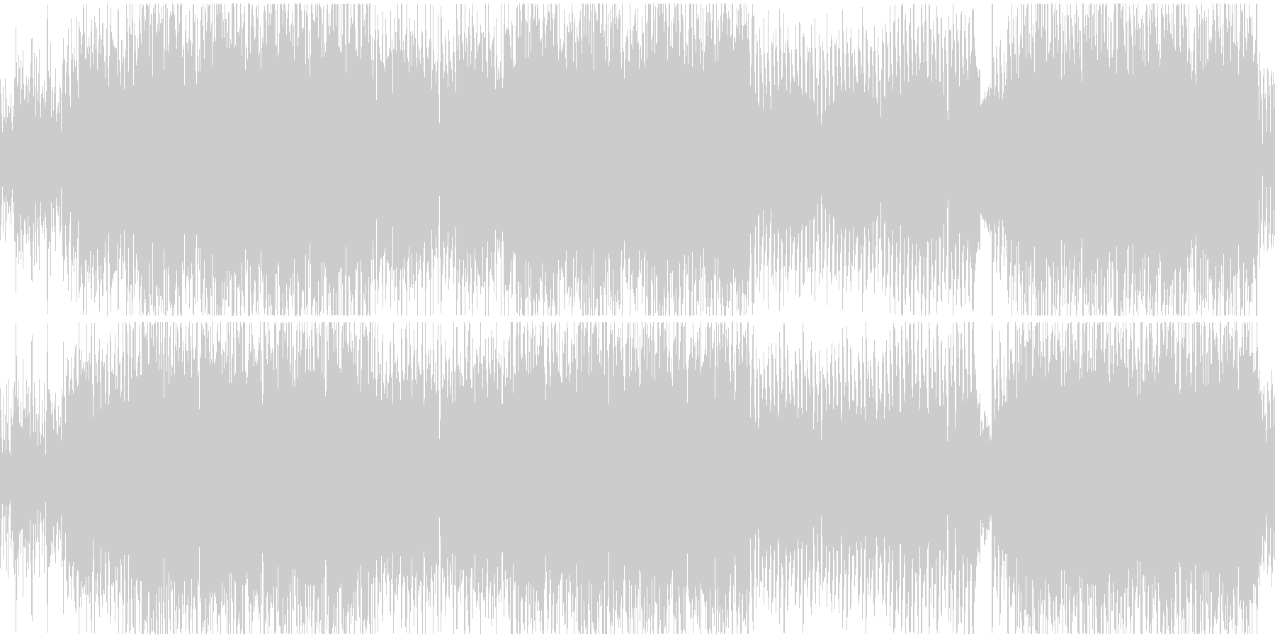 ループ ギターとシンセサイザのリフの未再生の波形