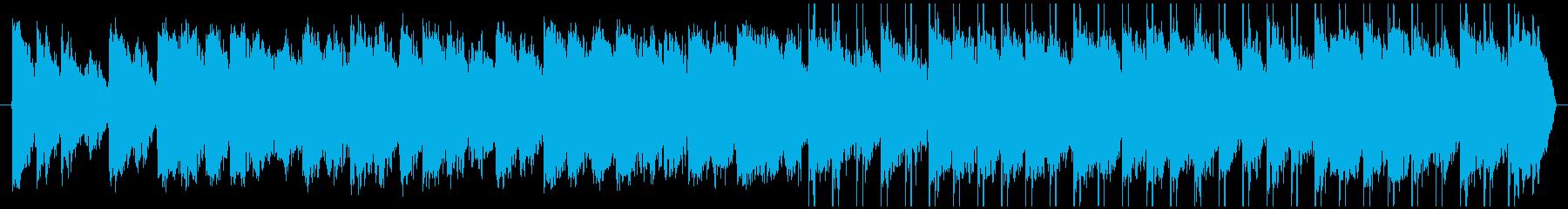 不穏な雰囲気のBGMです。の再生済みの波形