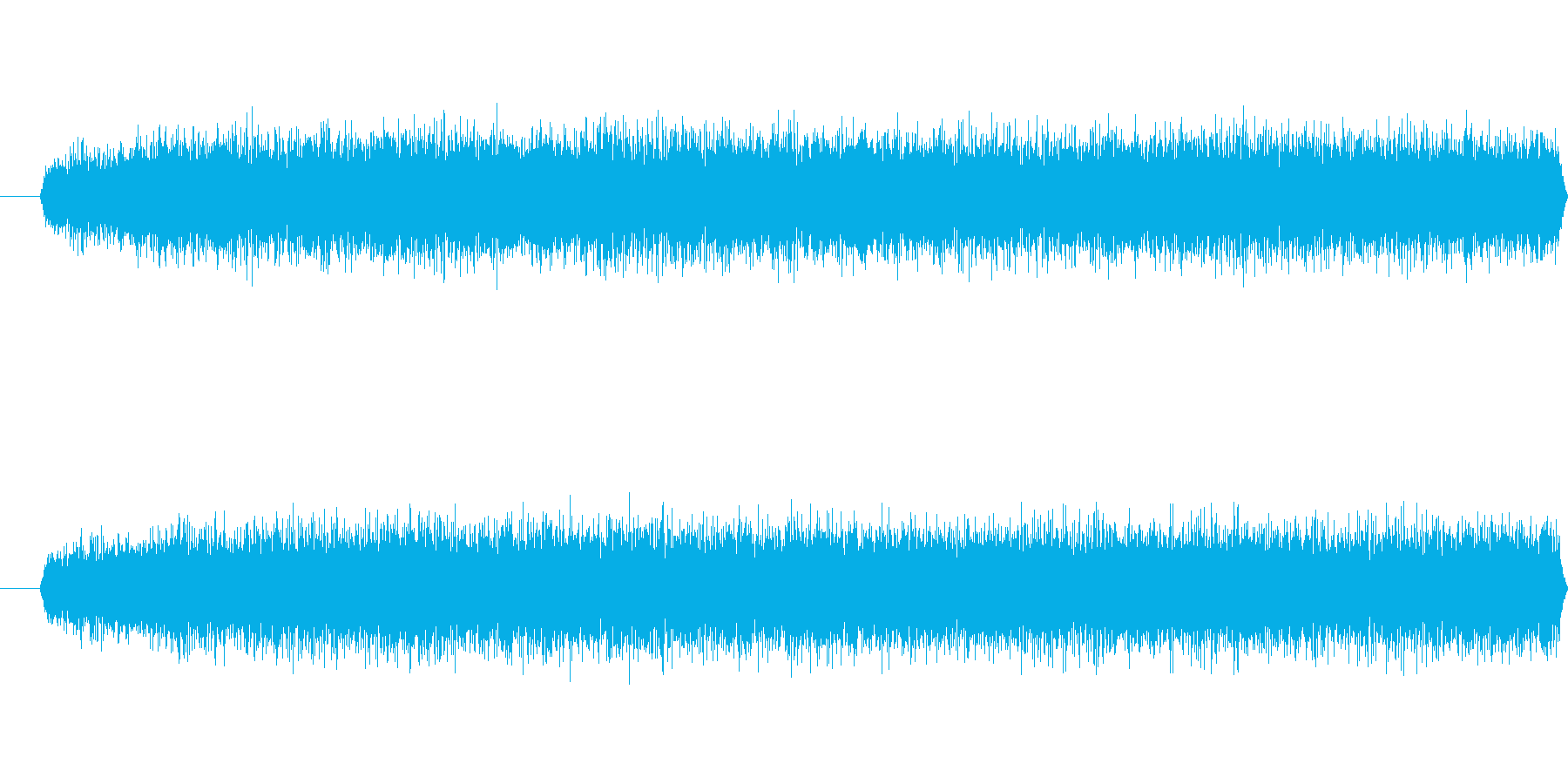 激しい川や大雨の音の再生済みの波形