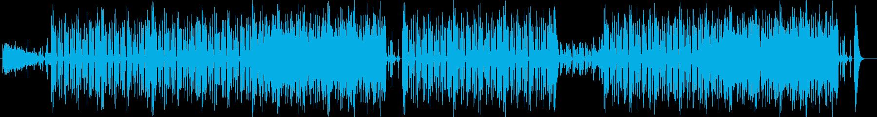 緊張感シンセ・ピアノなどのサウンドの再生済みの波形