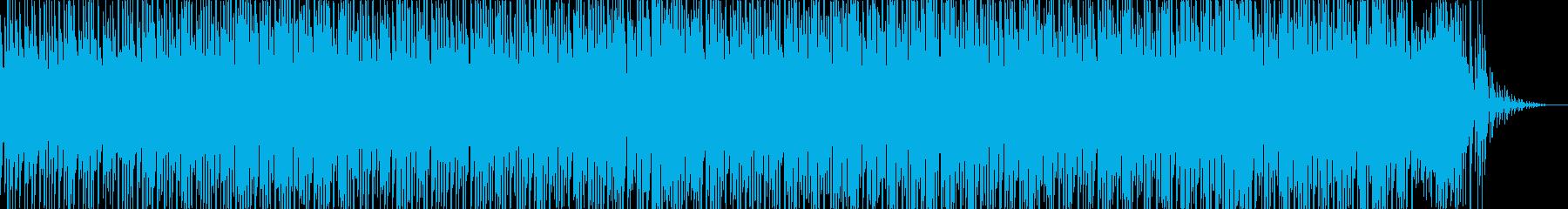 緊迫・回想・推理シーン向けアンビエントの再生済みの波形