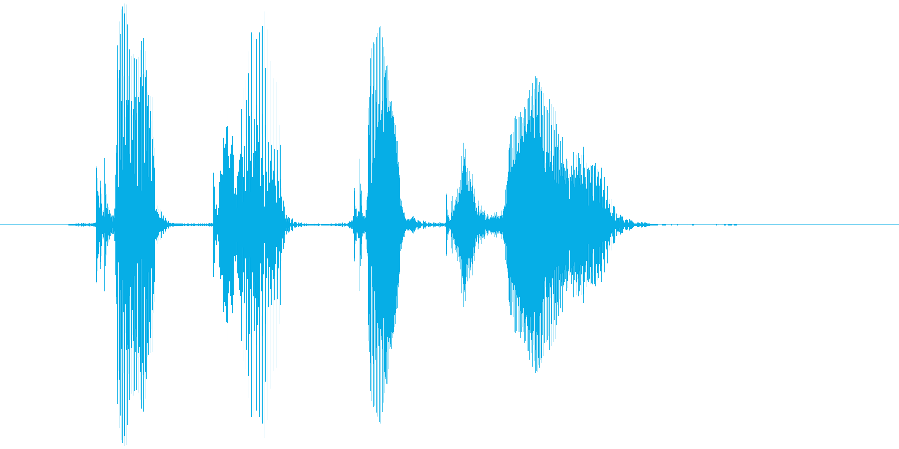 「コチョコチョ」の再生済みの波形