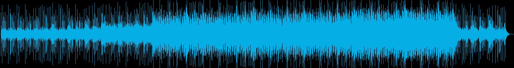 ギターのやわらかなコーポレート曲4つ打ちの再生済みの波形