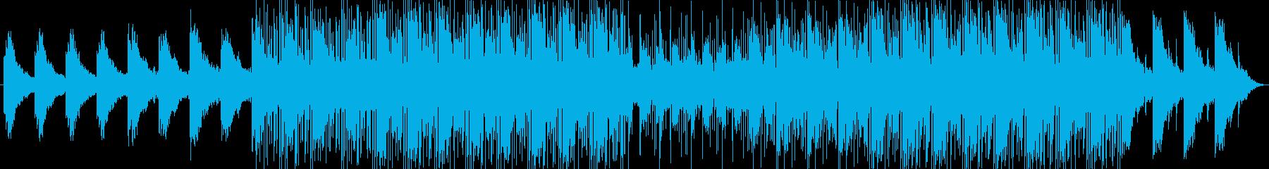 ギターメインの淡々としたエレクトロニカの再生済みの波形