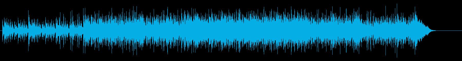 ワールド・ミュージック(ブラジル風)の再生済みの波形