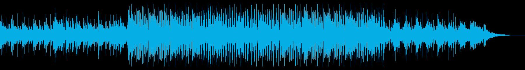 ウキウキワクワクするような軽快なBGMの再生済みの波形