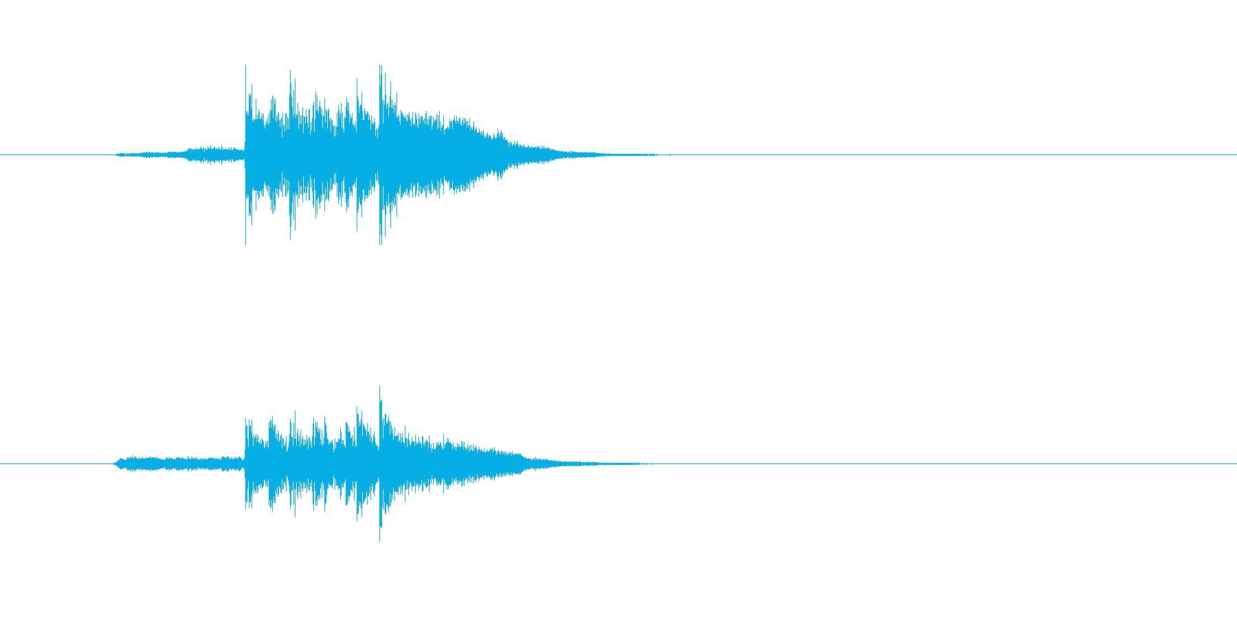 シンセサイザー ホラー ストリングスの再生済みの波形