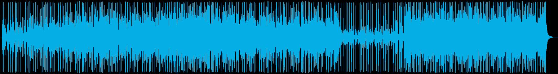 16ビート疾走ファンク!の再生済みの波形